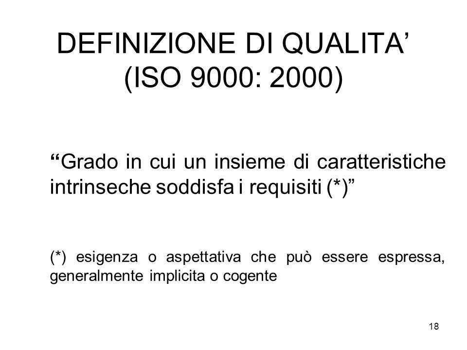 18 DEFINIZIONE DI QUALITA (ISO 9000: 2000) Grado in cui un insieme di caratteristiche intrinseche soddisfa i requisiti (*) (*) esigenza o aspettativa