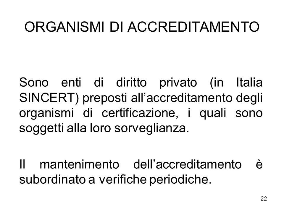 22 ORGANISMI DI ACCREDITAMENTO Sono enti di diritto privato (in Italia SINCERT) preposti allaccreditamento degli organismi di certificazione, i quali