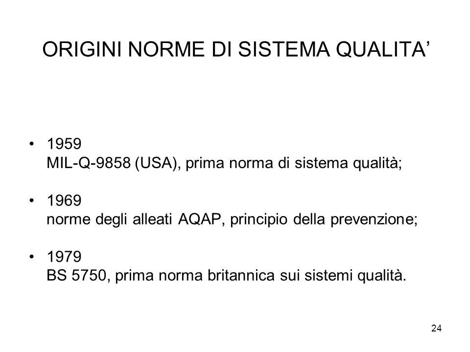 24 ORIGINI NORME DI SISTEMA QUALITA 1959 MIL-Q-9858 (USA), prima norma di sistema qualità; 1969 norme degli alleati AQAP, principio della prevenzione;