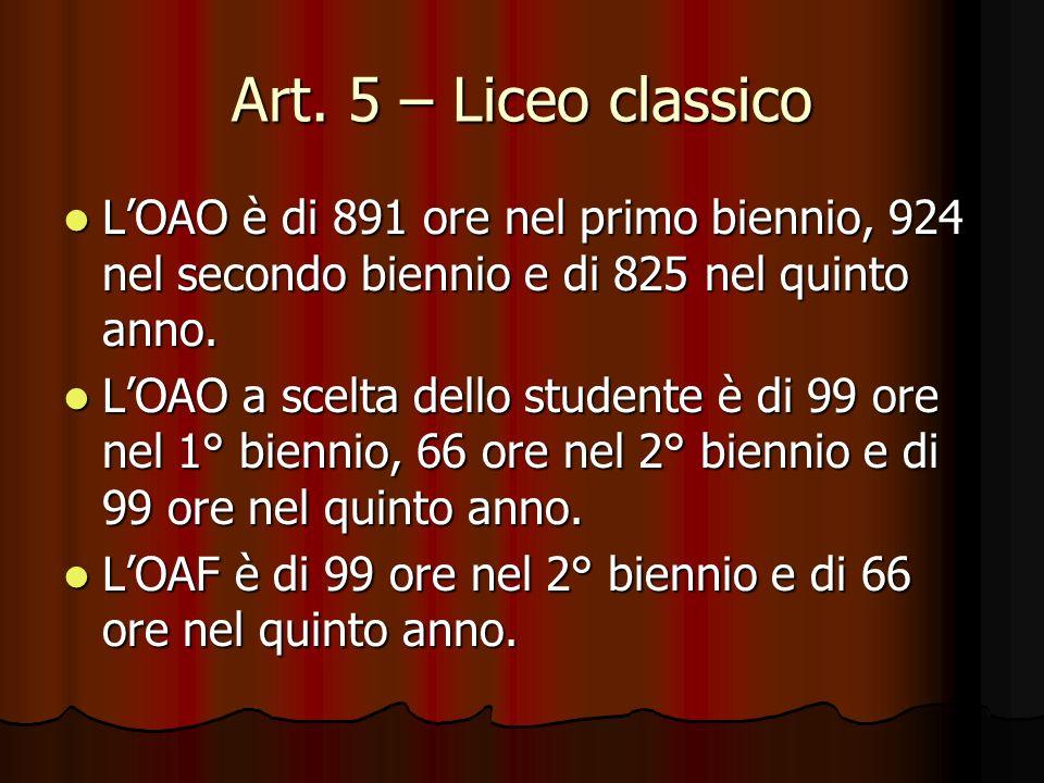 Art. 5 – Liceo classico LOAO è di 891 ore nel primo biennio, 924 nel secondo biennio e di 825 nel quinto anno. LOAO è di 891 ore nel primo biennio, 92