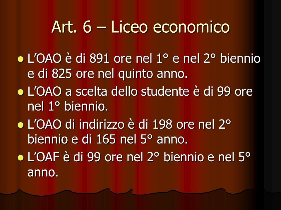 Art. 6 – Liceo economico LOAO è di 891 ore nel 1° e nel 2° biennio e di 825 ore nel quinto anno. LOAO è di 891 ore nel 1° e nel 2° biennio e di 825 or