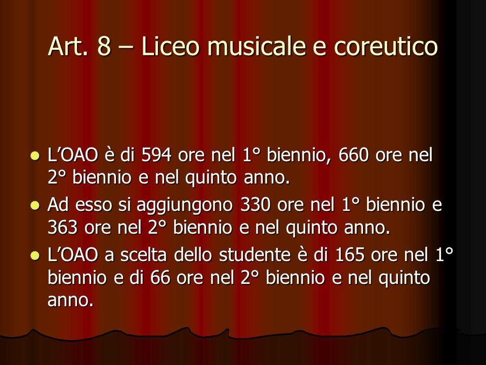 Art. 8 – Liceo musicale e coreutico LOAO è di 594 ore nel 1° biennio, 660 ore nel 2° biennio e nel quinto anno. LOAO è di 594 ore nel 1° biennio, 660