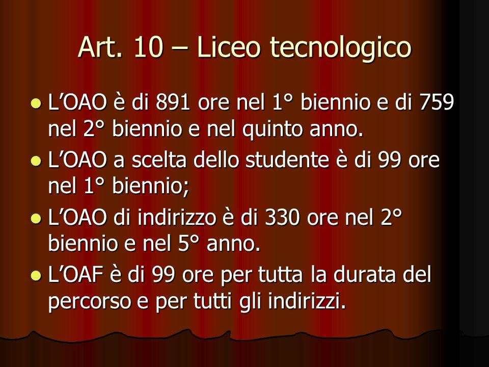 Art. 10 – Liceo tecnologico LOAO è di 891 ore nel 1° biennio e di 759 nel 2° biennio e nel quinto anno. LOAO è di 891 ore nel 1° biennio e di 759 nel