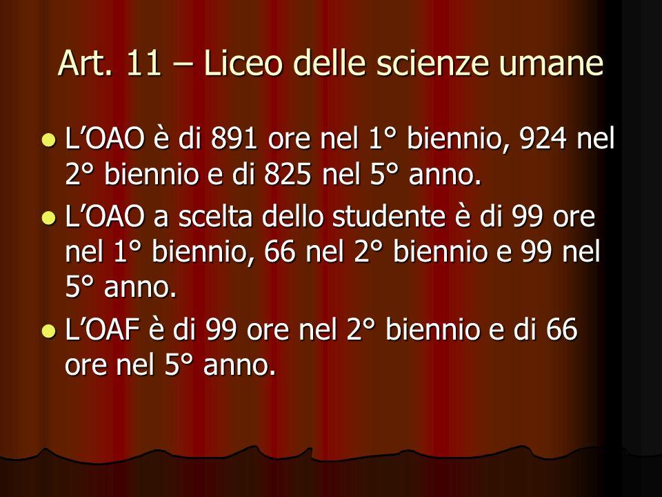 Art. 11 – Liceo delle scienze umane LOAO è di 891 ore nel 1° biennio, 924 nel 2° biennio e di 825 nel 5° anno. LOAO è di 891 ore nel 1° biennio, 924 n