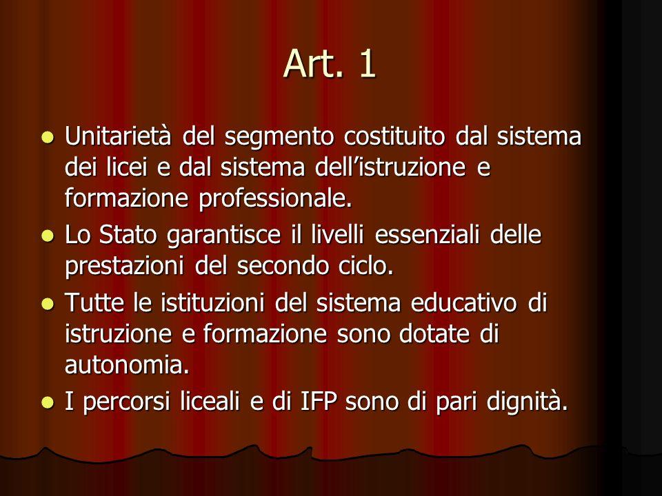 Art. 1 Unitarietà del segmento costituito dal sistema dei licei e dal sistema dellistruzione e formazione professionale. Unitarietà del segmento costi