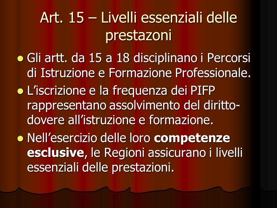 Art. 15 – Livelli essenziali delle prestazoni Gli artt. da 15 a 18 disciplinano i Percorsi di Istruzione e Formazione Professionale. Gli artt. da 15 a