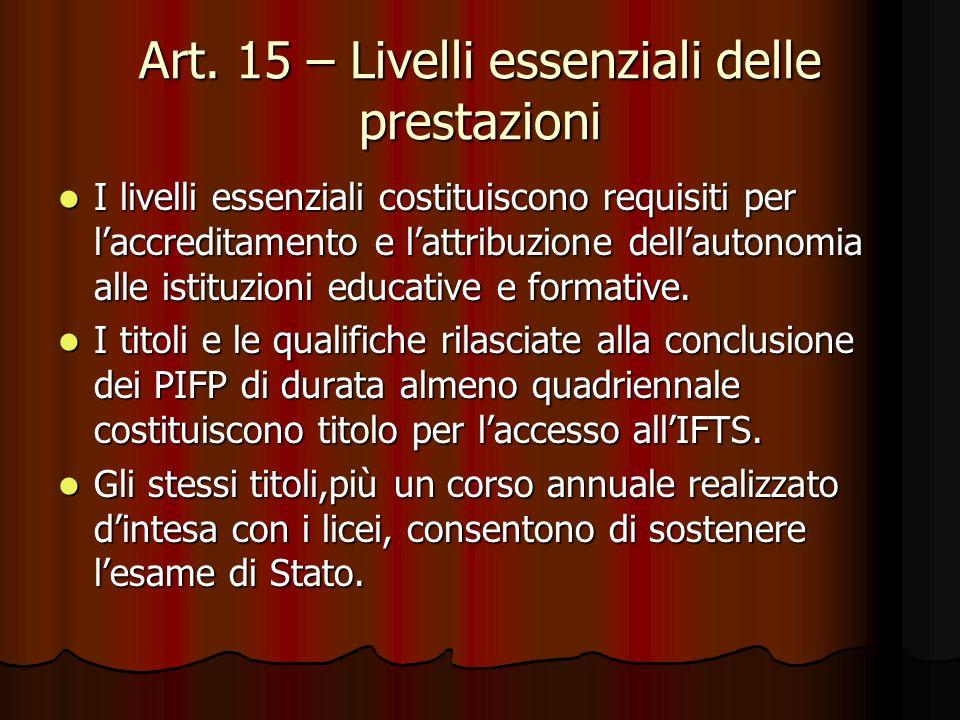 Art. 15 – Livelli essenziali delle prestazioni I livelli essenziali costituiscono requisiti per laccreditamento e lattribuzione dellautonomia alle ist