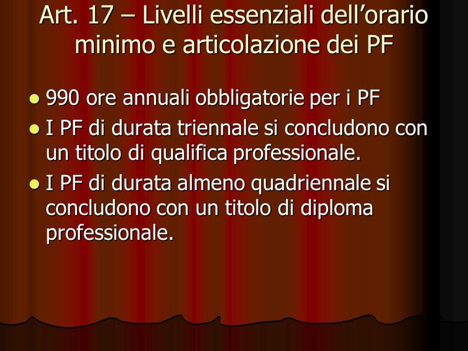 Art. 17 – Livelli essenziali dellorario minimo e articolazione dei PF 990 ore annuali obbligatorie per i PF 990 ore annuali obbligatorie per i PF I PF