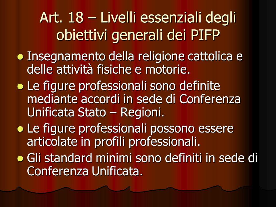 Art. 18 – Livelli essenziali degli obiettivi generali dei PIFP Insegnamento della religione cattolica e delle attività fisiche e motorie. Insegnamento