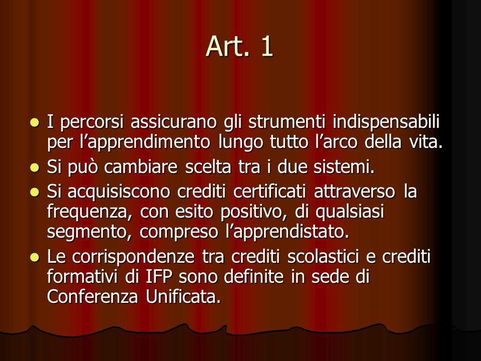 Art. 1 I percorsi assicurano gli strumenti indispensabili per lapprendimento lungo tutto larco della vita. I percorsi assicurano gli strumenti indispe