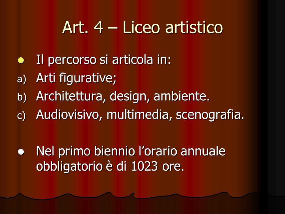Art. 4 – Liceo artistico Il percorso si articola in: Il percorso si articola in: a) Arti figurative; b) Architettura, design, ambiente. c) Audiovisivo