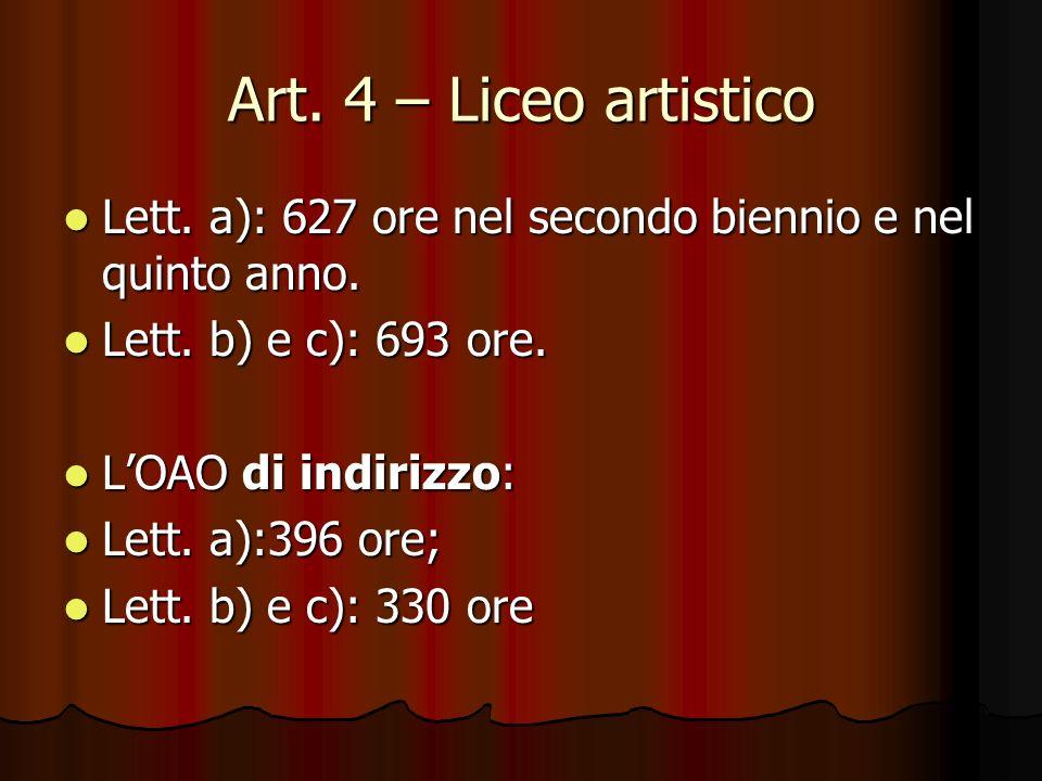 Art. 4 – Liceo artistico Lett. a): 627 ore nel secondo biennio e nel quinto anno. Lett. a): 627 ore nel secondo biennio e nel quinto anno. Lett. b) e