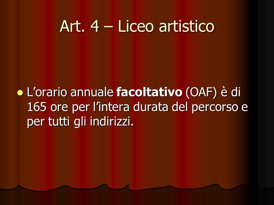 Art. 4 – Liceo artistico Lorario annuale facoltativo (OAF) è di 165 ore per lintera durata del percorso e per tutti gli indirizzi. Lorario annuale fac