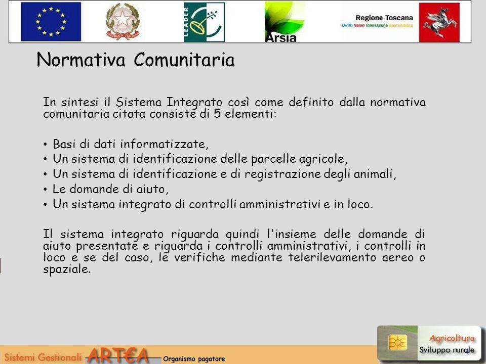 4 Normativa Comunitaria In sintesi il Sistema Integrato così come definito dalla normativa comunitaria citata consiste di 5 elementi: Basi di dati inf