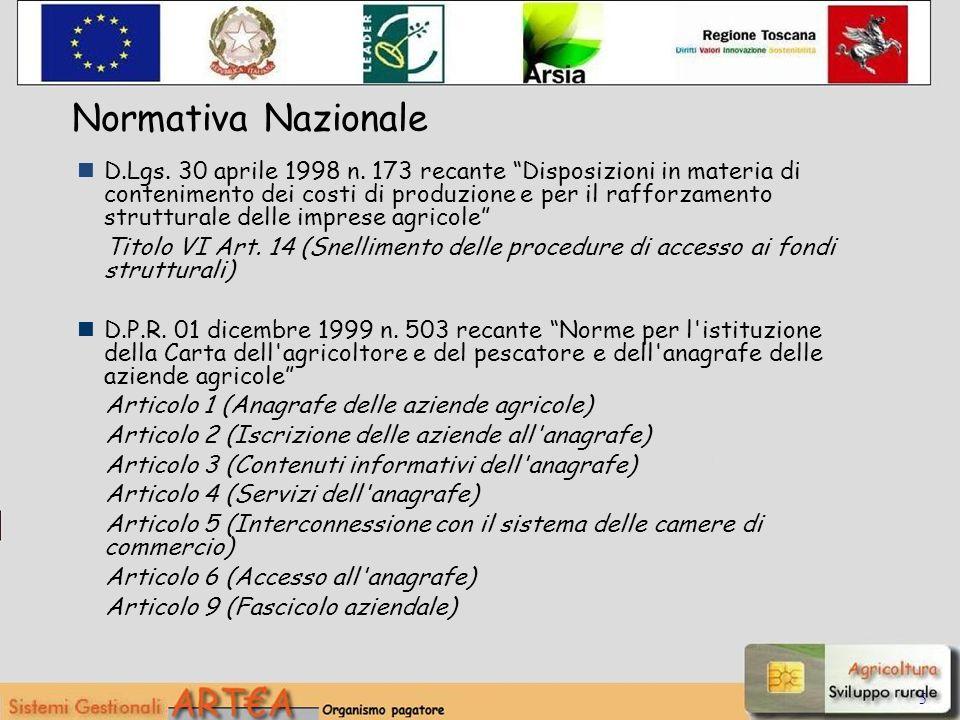 5 Normativa Nazionale D.Lgs. 30 aprile 1998 n. 173 recante Disposizioni in materia di contenimento dei costi di produzione e per il rafforzamento stru