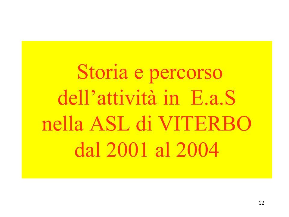 12 Storia e percorso dellattività in E.a.S nella ASL di VITERBO dal 2001 al 2004