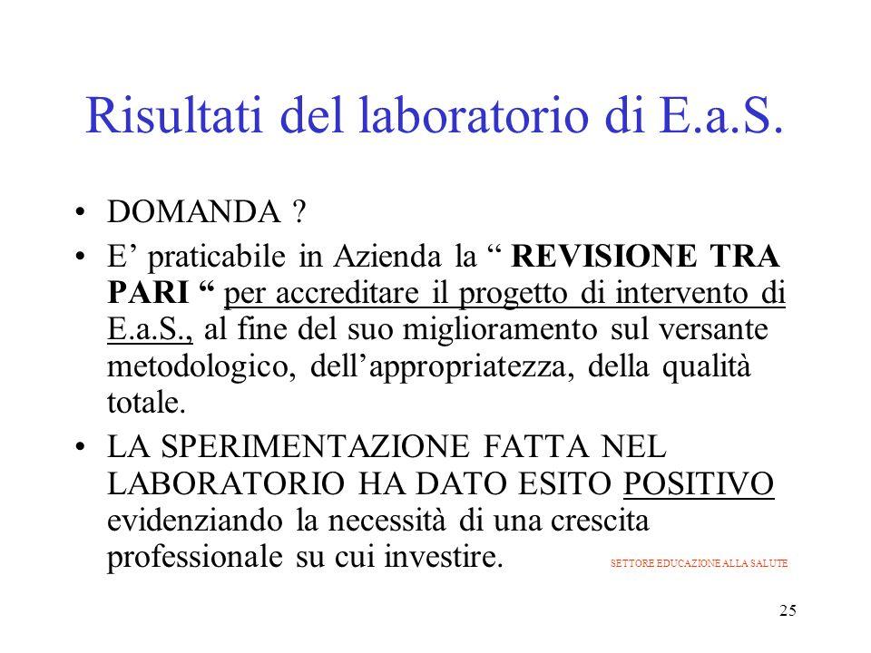 25 Risultati del laboratorio di E.a.S. DOMANDA ? E praticabile in Azienda la REVISIONE TRA PARI per accreditare il progetto di intervento di E.a.S., a