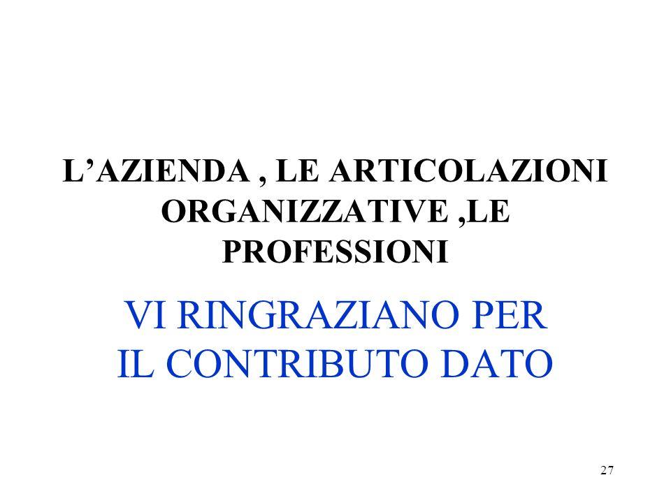 27 LAZIENDA, LE ARTICOLAZIONI ORGANIZZATIVE,LE PROFESSIONI VI RINGRAZIANO PER IL CONTRIBUTO DATO
