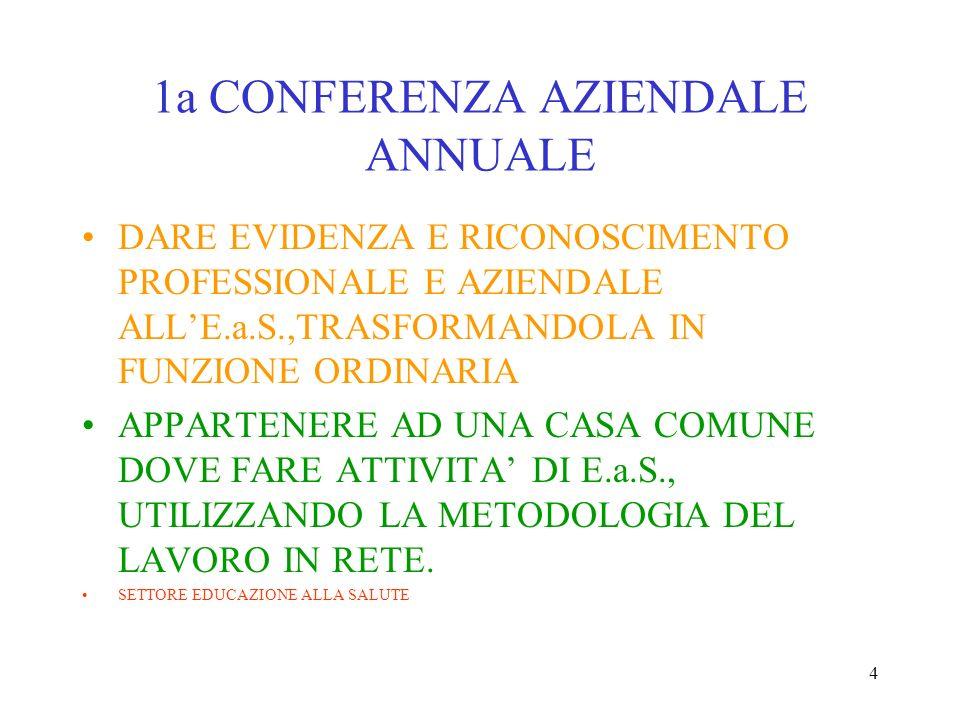 4 1a CONFERENZA AZIENDALE ANNUALE DARE EVIDENZA E RICONOSCIMENTO PROFESSIONALE E AZIENDALE ALLE.a.S.,TRASFORMANDOLA IN FUNZIONE ORDINARIA APPARTENERE