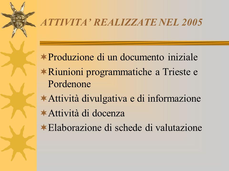 ATTIVITA REALIZZATE NEL 2005 Produzione di un documento iniziale Riunioni programmatiche a Trieste e Pordenone Attività divulgativa e di informazione Attività di docenza Elaborazione di schede di valutazione