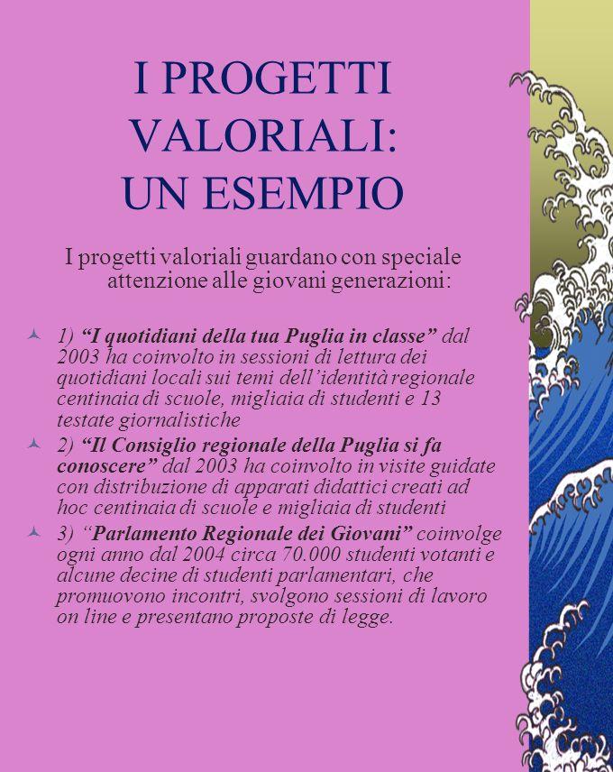 DEMOCRAZIA ELETTRONICA Attraverso il proprio portale ufficiale Consiglio.Puglia.it e il sito bcr.puglia.it il CR della Puglia ha attivato nel WWW alcu