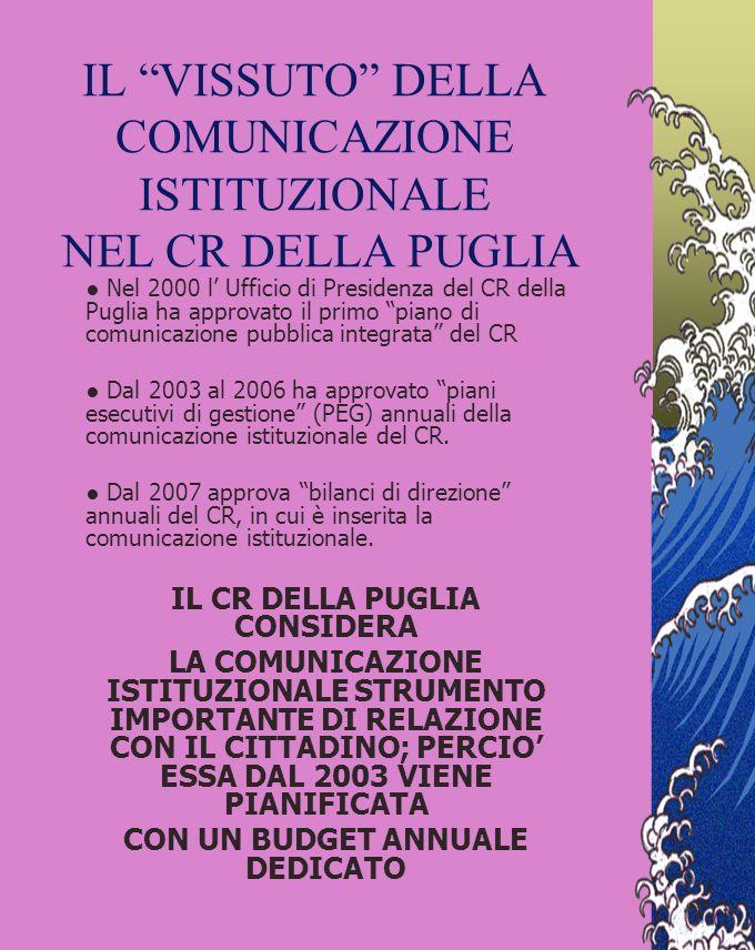 LA COMUNICAZIONE ISTITUZIONALE PUBBLICA: QUANDO, COME, PERCHE La comunicazione può essere distinta in comunicazione privata, politica, pubblica. Quest