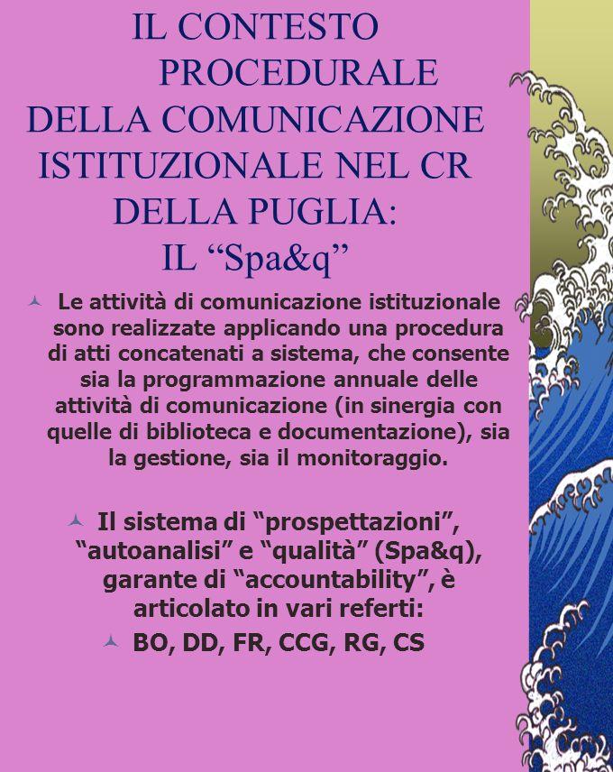 LA MACRO-SEQUENZA: ULTERIORE RIFLESSIONE Il comunicatore istituzionale nel CR della Puglia è un mediatore fra produttori, fornitori e utilizzatori del