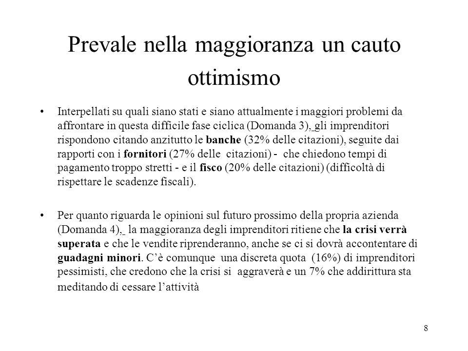 8 Prevale nella maggioranza un cauto ottimismo Interpellati su quali siano stati e siano attualmente i maggiori problemi da affrontare in questa diffi