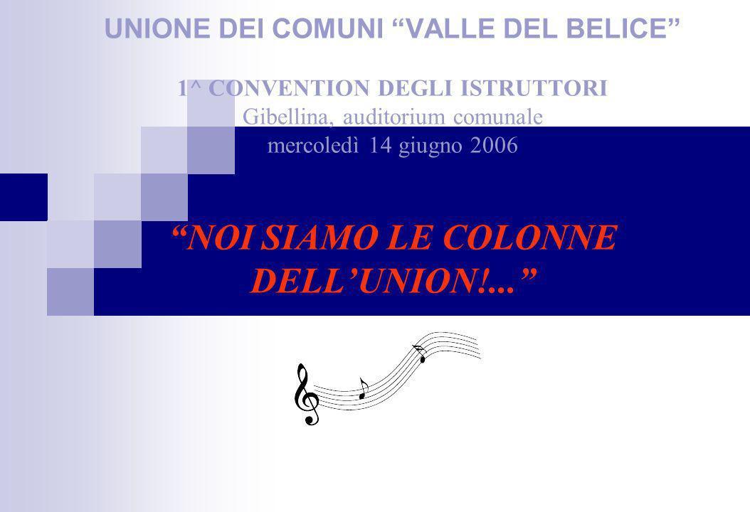 UNIONE DEI COMUNI VALLE DEL BELICE 1^ CONVENTION DEGLI ISTRUTTORI Gibellina, auditorium comunale mercoledì 14 giugno 2006 NOI SIAMO LE COLONNE DELLUNION!...