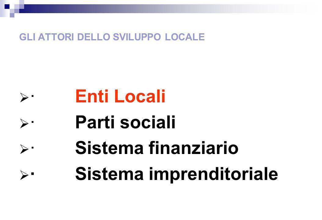 GLI ATTORI DELLO SVILUPPO LOCALE · Enti Locali · Parti sociali · Sistema finanziario · Sistema imprenditoriale