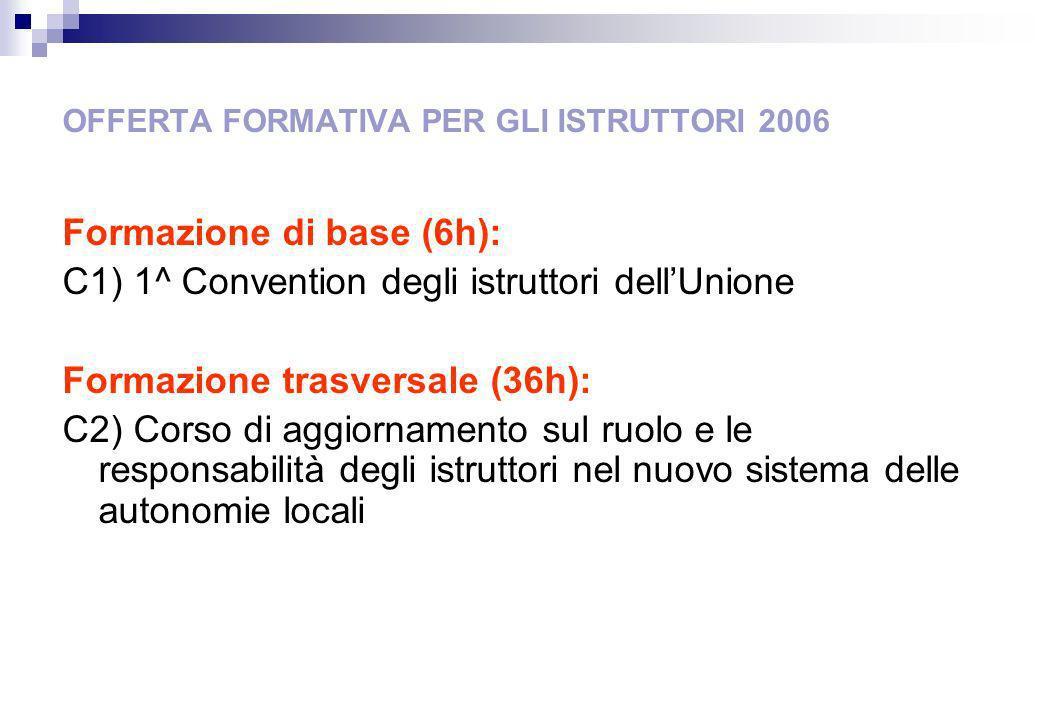 OFFERTA FORMATIVA PER GLI ISTRUTTORI 2006 Formazione di base (6h): C1) 1^ Convention degli istruttori dellUnione Formazione trasversale (36h): C2) Corso di aggiornamento sul ruolo e le responsabilità degli istruttori nel nuovo sistema delle autonomie locali
