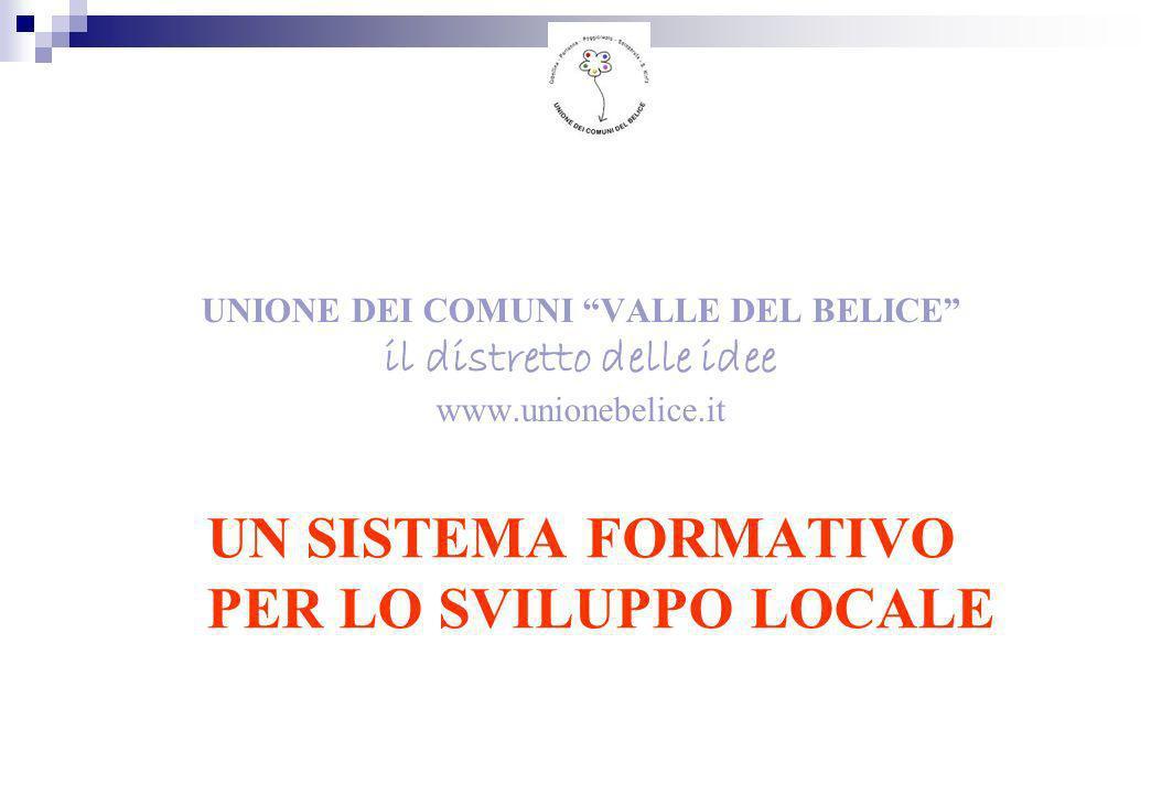 UNIONE DEI COMUNI VALLE DEL BELICE il distretto delle idee www.unionebelice.it UN SISTEMA FORMATIVO PER LO SVILUPPO LOCALE