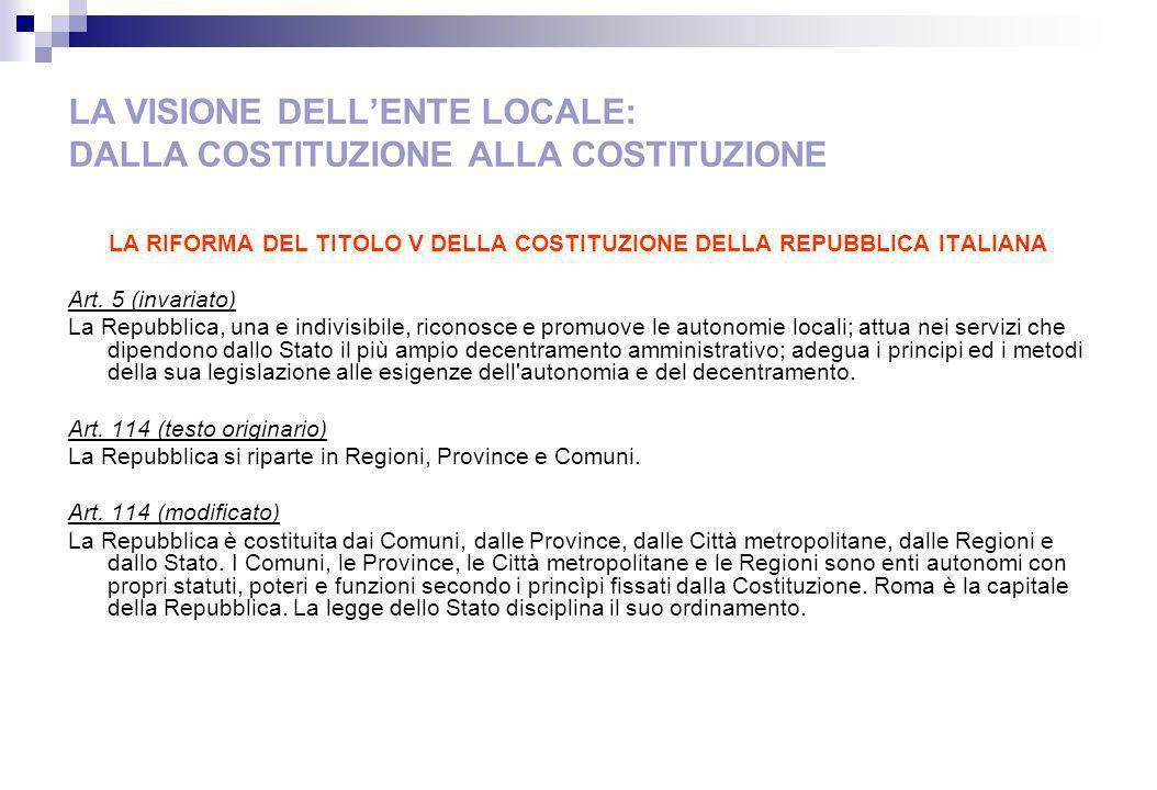 LA VISIONE DELLENTE LOCALE: DALLA COSTITUZIONE ALLA COSTITUZIONE LA RIFORMA DEL TITOLO V DELLA COSTITUZIONE DELLA REPUBBLICA ITALIANA Art.