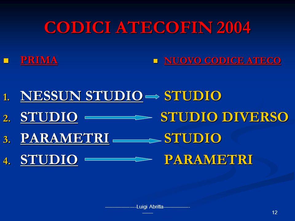 12 --------------------Luigi Abritta----------------- ------- CODICI ATECOFIN 2004 PRIMA PRIMA 1. NESSUN STUDIO 2. STUDIO 3. PARAMETRI 4. STUDIO NUOVO