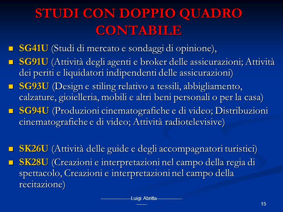 15 --------------------Luigi Abritta----------------- ------- STUDI CON DOPPIO QUADRO CONTABILE SG41U (Studi di mercato e sondaggi di opinione), SG41U