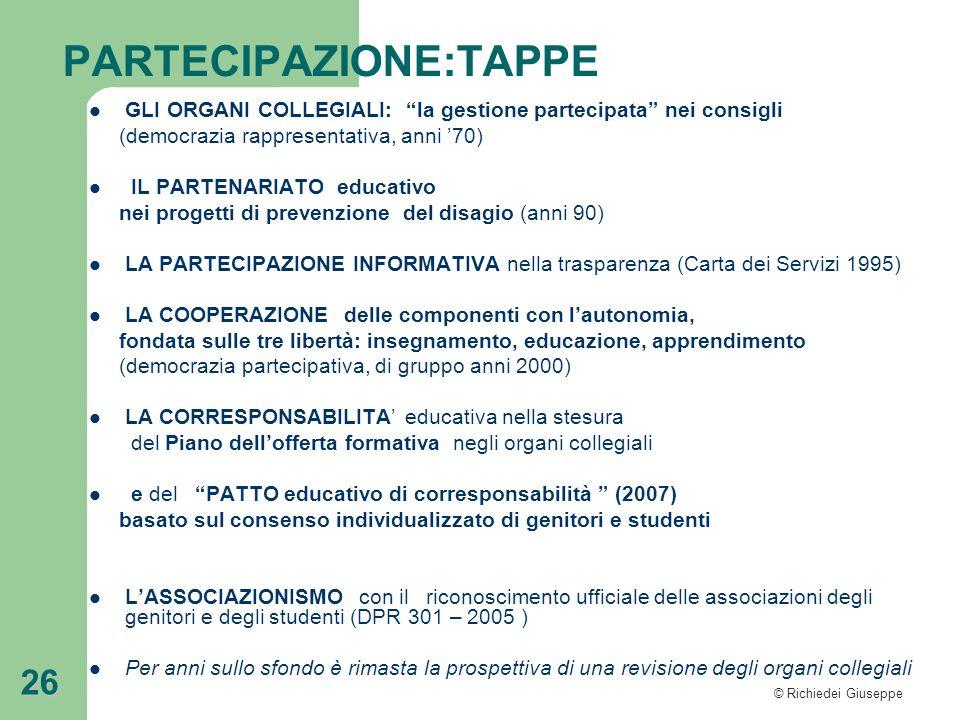 © Richiedei Giuseppe 26 PARTECIPAZIONE:TAPPE GLI ORGANI COLLEGIALI: la gestione partecipata nei consigli (democrazia rappresentativa, anni 70) IL PART