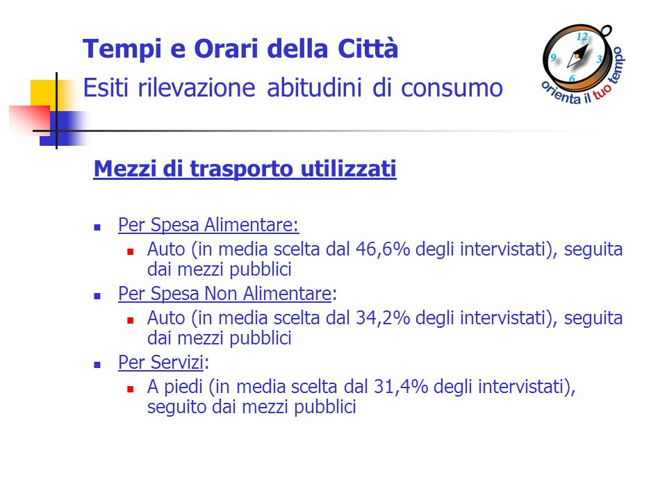 Tempi e Orari della Città Esiti rilevazione abitudini di consumo Mezzi di trasporto utilizzati Per Spesa Alimentare: Auto (in media scelta dal 46,6% d