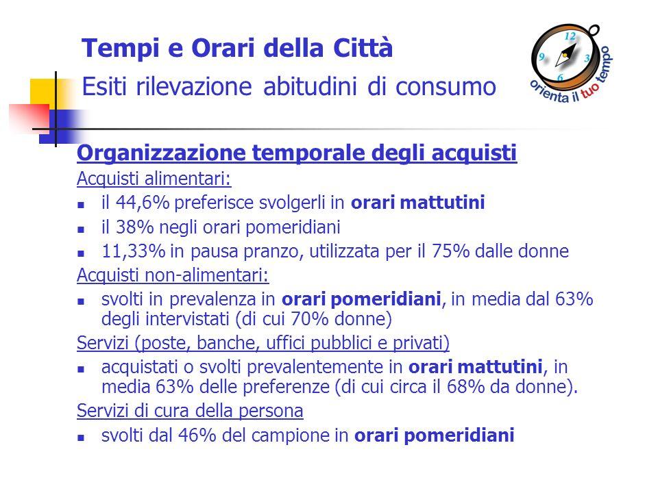 Tempi e Orari della Città Esiti rilevazione abitudini di consumo Organizzazione temporale degli acquisti Acquisti alimentari: il 44,6% preferisce svol