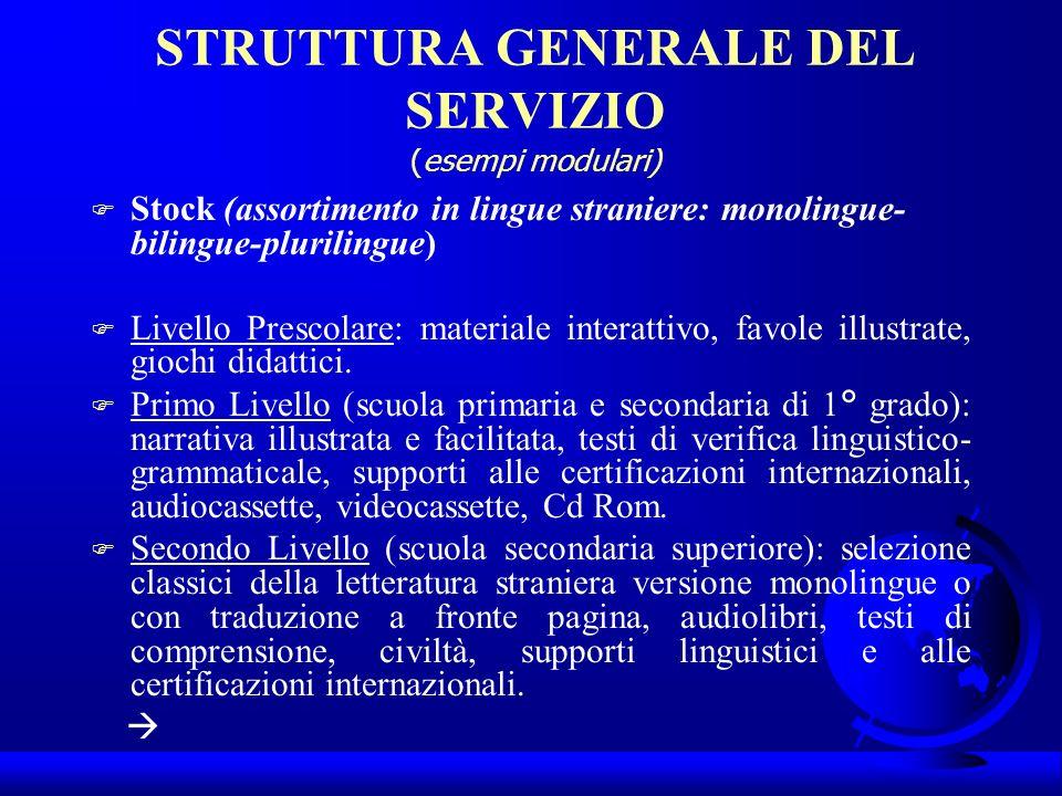 STRUTTURA GENERALE DEL SERVIZIO (esempi modulari) F Stock (assortimento in lingue straniere: monolingue- bilingue-plurilingue) F Livello Prescolare: m