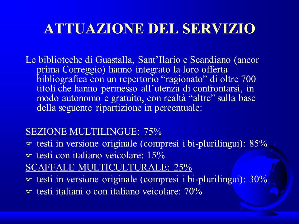 ATTUAZIONE DEL SERVIZIO Le biblioteche di Guastalla, SantIlario e Scandiano (ancor prima Correggio) hanno integrato la loro offerta bibliografica con