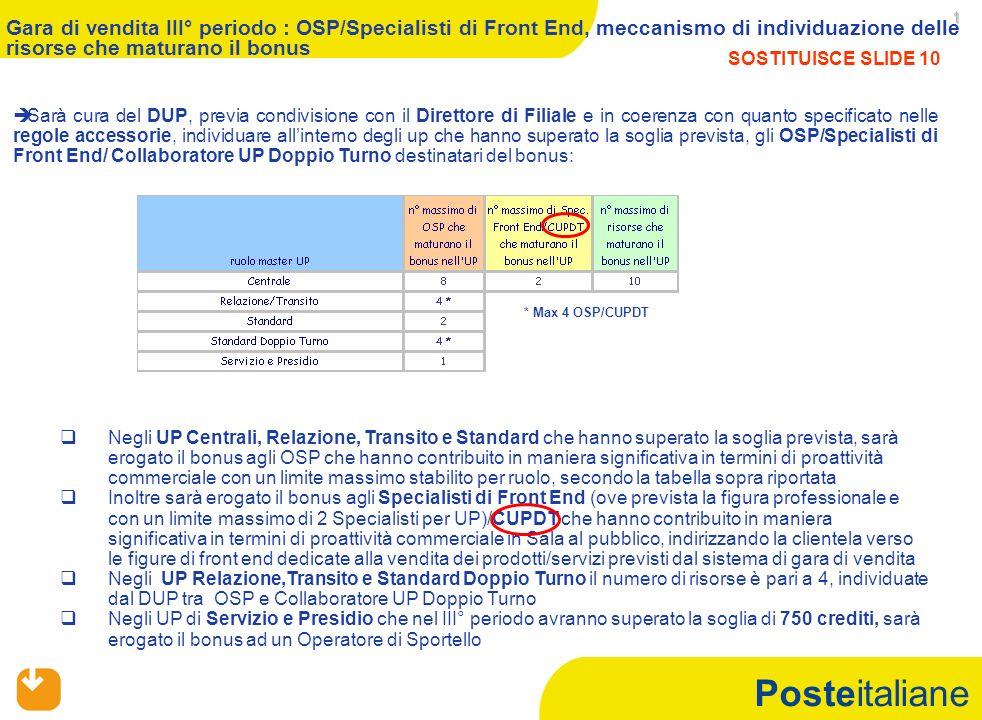 Posteitaliane 1 Negli UP Centrali, Relazione, Transito e Standard che hanno superato la soglia prevista, sarà erogato il bonus agli OSP che hanno cont