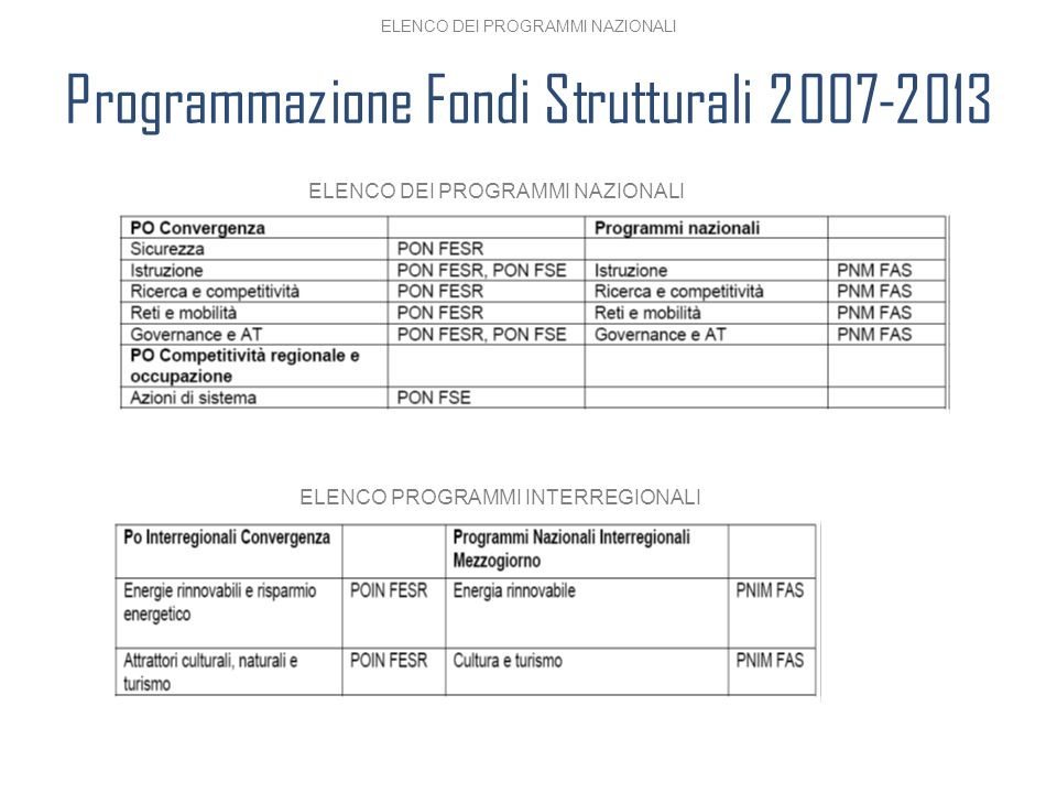 Programmazione Fondi Strutturali 2007-2013 ELENCO DEI PROGRAMMI NAZIONALI ELENCO PROGRAMMI INTERREGIONALI