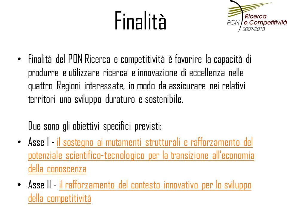 Finalità Finalità del PON Ricerca e competitività è favorire la capacità di produrre e utilizzare ricerca e innovazione di eccellenza nelle quattro Re