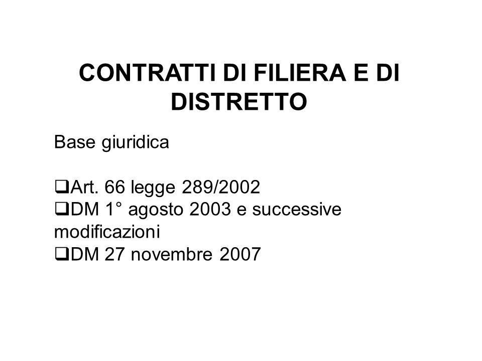 CONTRATTI DI FILIERA E DI DISTRETTO Base giuridica Art. 66 legge 289/2002 DM 1° agosto 2003 e successive modificazioni DM 27 novembre 2007
