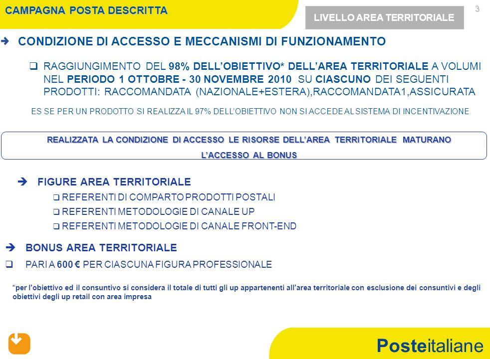 Posteitaliane 3 REFERENTI DI COMPARTO PRODOTTI POSTALI REFERENTI METODOLOGIE DI CANALE UP REFERENTI METODOLOGIE DI CANALE FRONT-END BONUS AREA TERRITO
