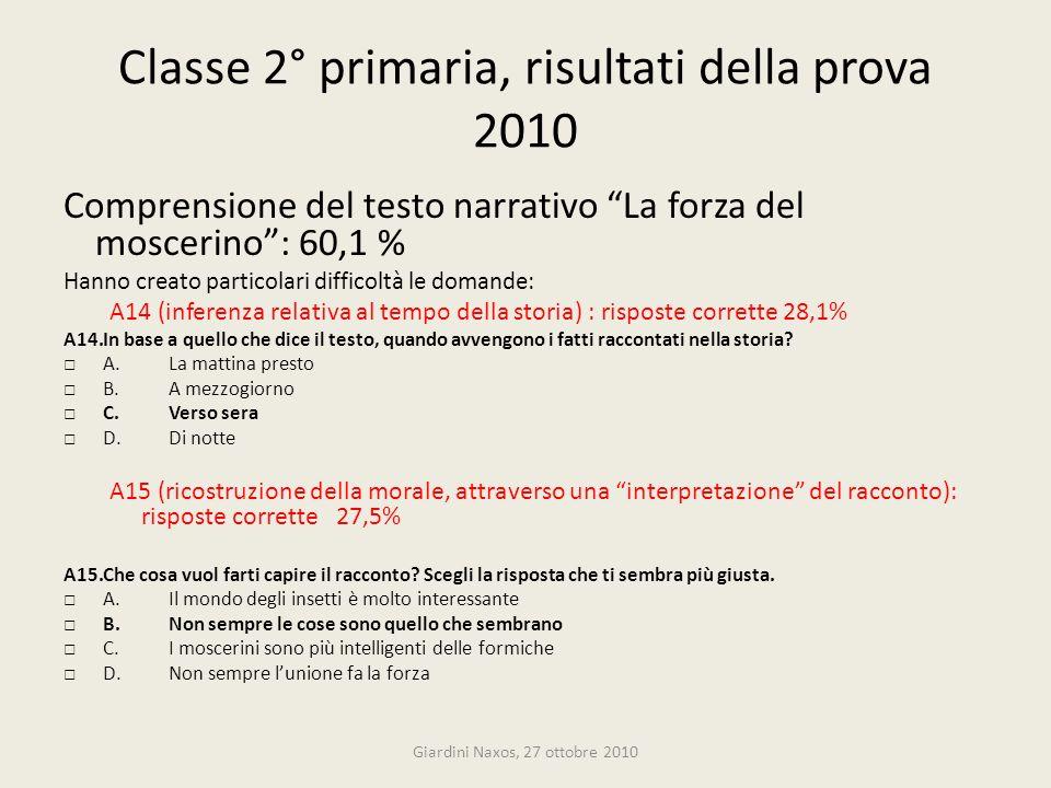 Classe 2° primaria, risultati della prova 2010 Comprensione del testo narrativo La forza del moscerino: 60,1 % Hanno creato particolari difficoltà le