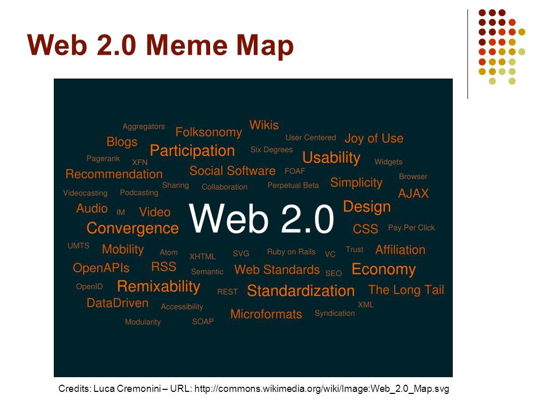 Web 2.0 Meme Map Credits: Luca Cremonini – URL: http://commons.wikimedia.org/wiki/Image:Web_2.0_Map.svg