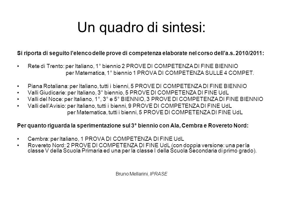 Un quadro di sintesi: Si riporta di seguito lelenco delle prove di competenza elaborate nel corso della.s. 2010/2011: Rete di Trento: per Italiano, 1°
