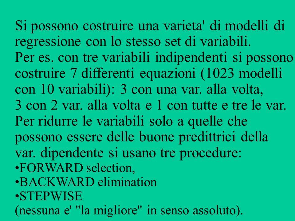 Si possono costruire una varieta' di modelli di regressione con lo stesso set di variabili. Per es. con tre variabili indipendenti si possono costruir