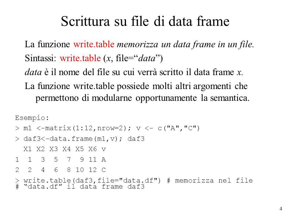 15 Esercizi 1.Costruire un data frame df1 di 5 righe con 6 variabili di cui 4 numeriche e 2 a caratteri.